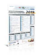 Ranking Multichannel-Contactcenter 2019