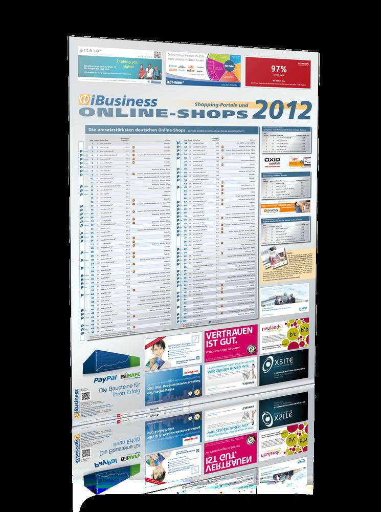 4388e4e549497f Ranking  Das sind die 1000 umsatzstärksten Onlineshops Deutschlands