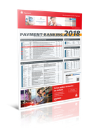 Ranking Payment-System-Anbieter 2018