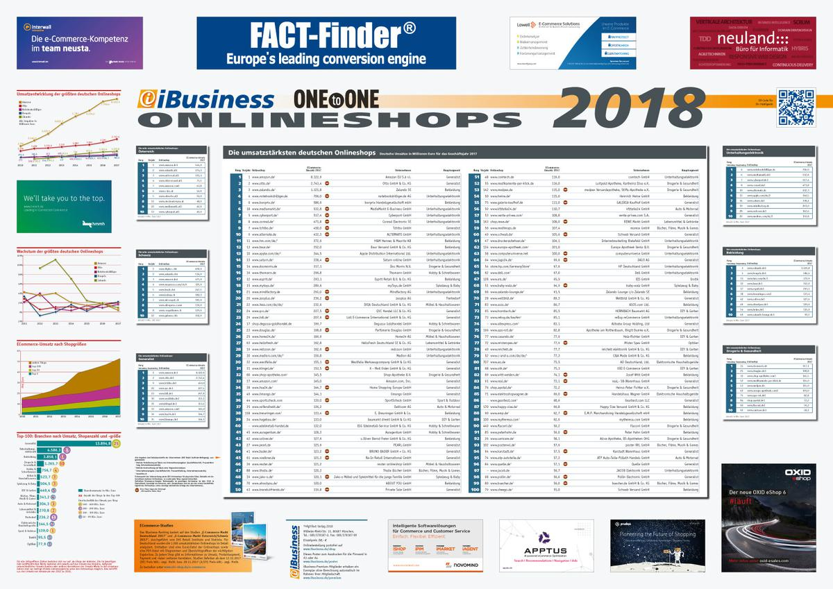 Ibusiness Poster Die Größten Online Shops 2018