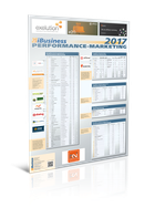 Ranking Performance-Marketing 2017