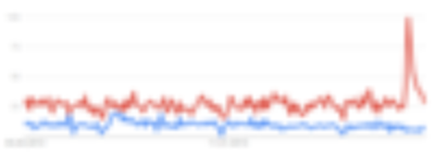 Augmented Reality im Google Trends-Check