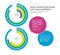 Social-Media-Studie - Anforderungen an Social-Media-Manager