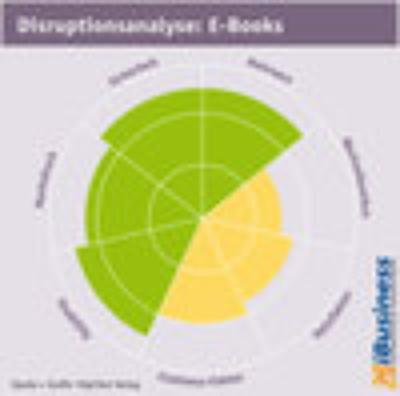 Disruptionsanalyse - E-Books