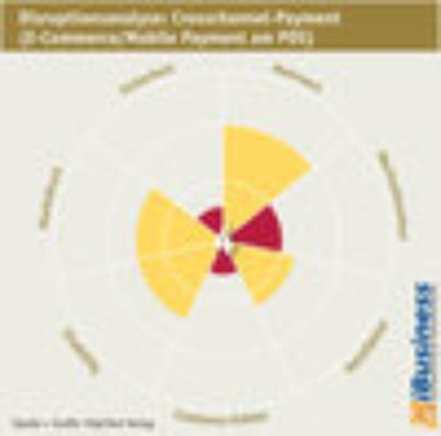Disruptionsanalyse - Crosschannel-Payment (E-Commerce/Mobile Payment am POS)