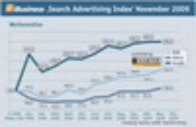 Search-Advertising-Index Werbemotive 2009 November