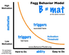 Fogg Behavior Model - Verkaufspsychologie